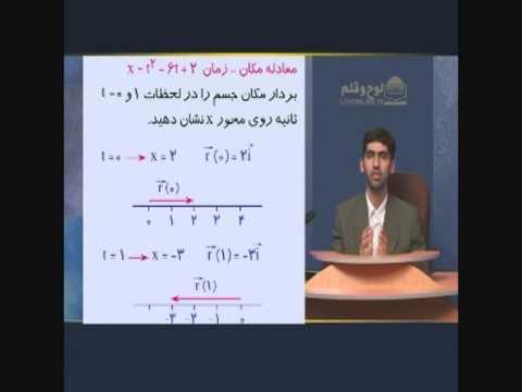فیزیک پیش دانشگاهی ریاضی   فصل اول حرکت در یک بعد