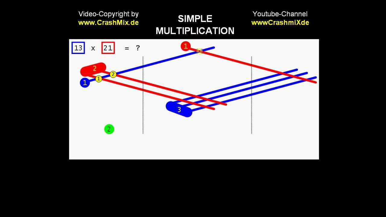 AB x CD - SIMPLE-MATH-TRICK - MULTIPLICATION WITH LINES- BASICS