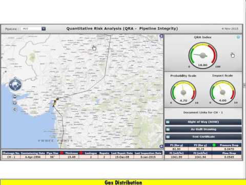 Rolta SmartCity Solutions: Gas Distribution