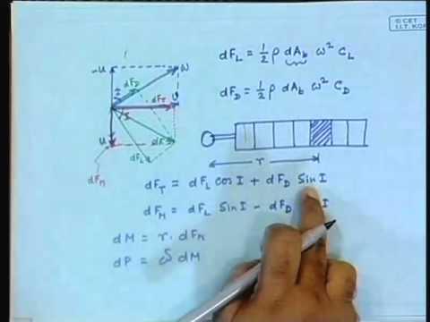Lecture - 23 Wind Energy - III