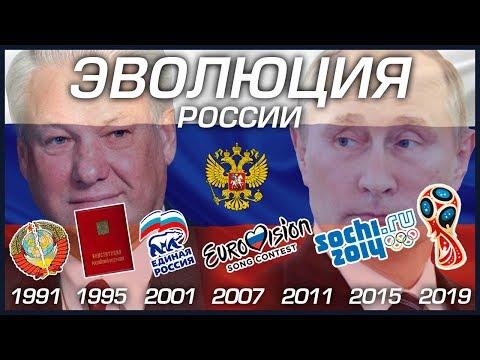 ЭВОЛЮЦИЯ РОССИИ (1991-2019)
