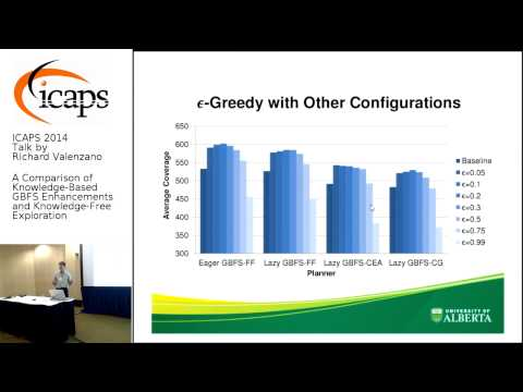 "ICAPS 2014: Richard Valenzano on ""A Comparison of Knowledge-Based GBFS Enhancements and..."""