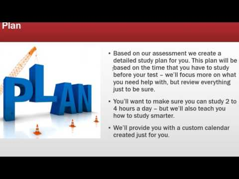 NCLEX Tutor - how we help people who have failed the NCLEX