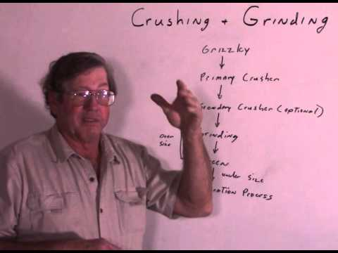 Lesson 10 Crushing and Grinding: Technical Level Intermediate