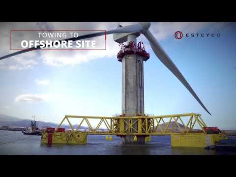 El futuro de la energía eólica está en el mar