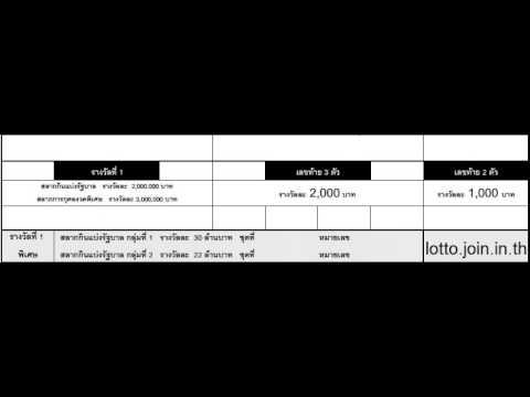 ตรวจหวย 16 พ.ย. 2557 ตรวจผลสลากกินแบ่งรัฐบาล 16/11/57 หวยออก