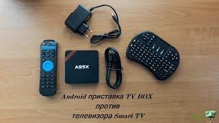 видео Смарт ТВ приставки для телевизора