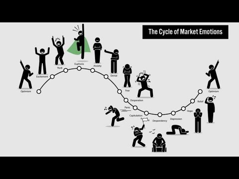 The 4 Phases of Market Cycles & How They Affect Investors