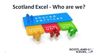 Scotland Excel - Meet the Buyer