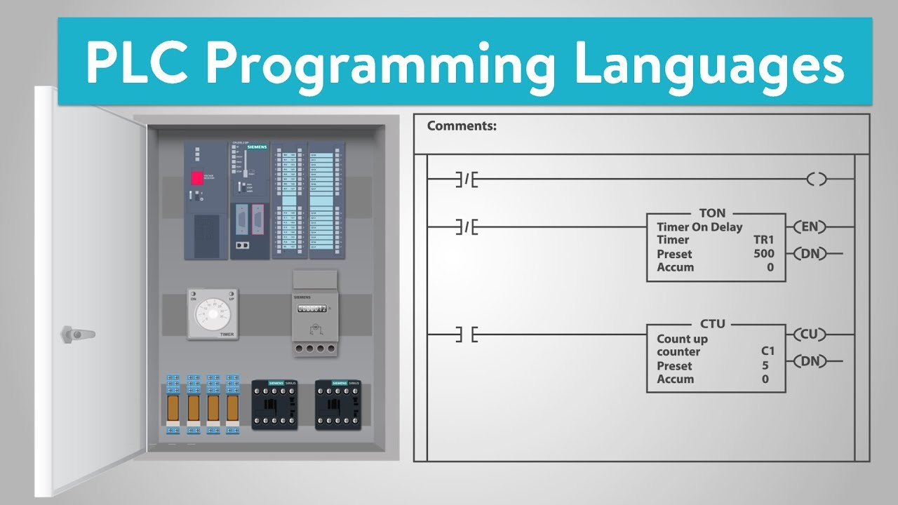 What Are The Most Popular Plc Programming Languages Youtube