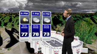 Bristol Motor Speedway Weather Forecast for America's Night Race - Saturday, August 18th!