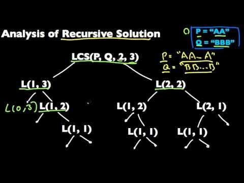 Longest Common Subsequence (Dynamic Programming)