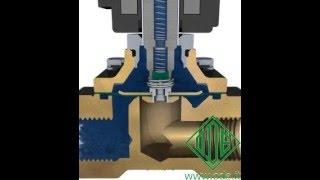 Электромагнитный клапан нормально закрытый 2х ходовой комбинированного действия(Принцип работы электромагнитного клапана ODE нормально закрытого двухходового типа, комбинированного дейс..., 2016-04-11T12:28:47.000Z)