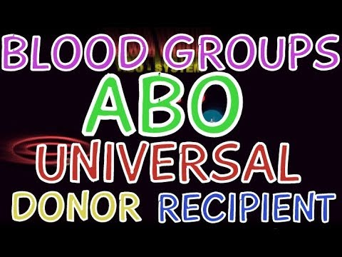BIOLOGY HELP: BLOOD GROUPS - ABO BLOOD GROUP SYSTEM - UNIVERSAL DONORS AND RECIEPIENTS