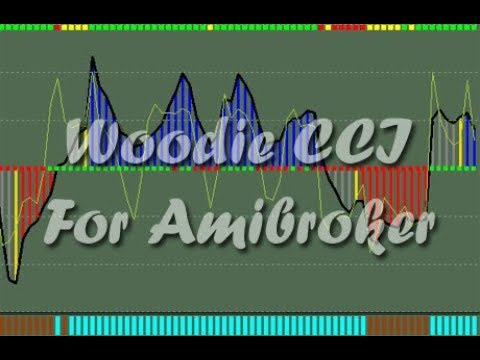 Woodies Cci Trading System Afl ― Woodie CCI Patterns