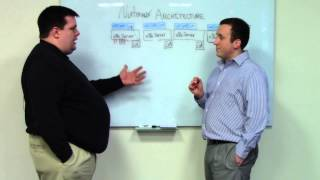 How Nutanix Works: Technical Deep Dive with Lukas Lundell & Scott Lowe