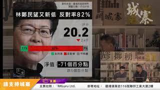 中共DQ GPHONE 香港人權法參議院形勢 - 29/10/19 「奪命Loudzone」1/3