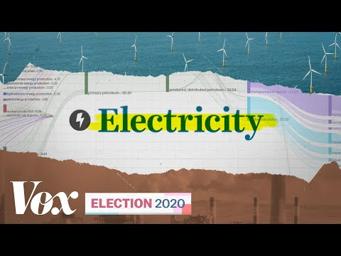 How America can leave fossil fuels behind, in one chart | 2020 Election