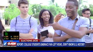 Report: College students embrace far-left views, don't know U.S. history
