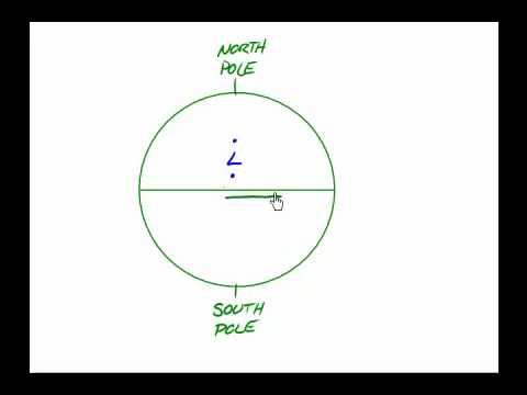 The Coriolis Effect Explained Youtube