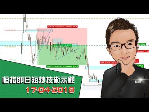 恒指即日短炒技術示範 17-04-2018 - SignalTom投資迷你大學