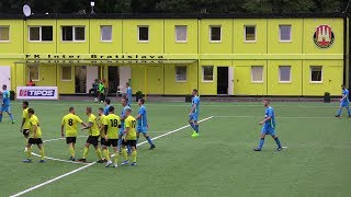 FK INTER Bratislava – SFC Kalinkovo 5:2 (3:0)