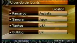 Investment On Kangaroo Bond - Bloomberg