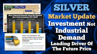 Silver Update & Investment Not Industrial Demand Future Driver Of Price