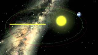 Crash Course On Our Solar System & Beyond