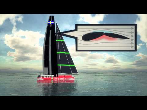 34th America's Cup: A guide to the AC72 boat