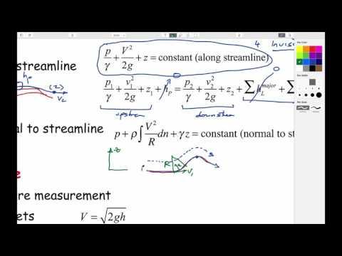 5:1 Fluid Dynamics - Bernoulli Equation, Pressure Measurement, Free Jets