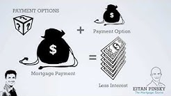Components of a Mortgage - Mortgage Basics