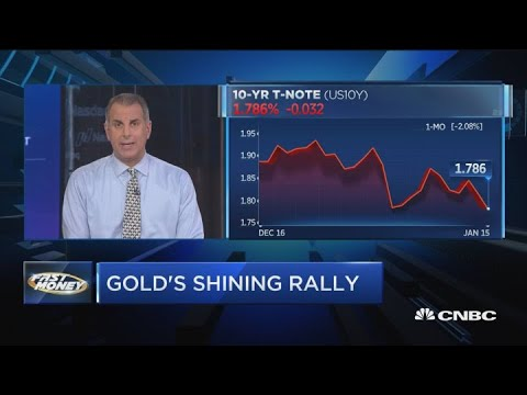 Gold's Shining Rally And Markets At New Highs