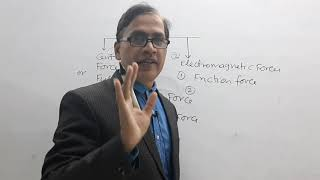 TGT SCIENCE-PHYSICS PART 2