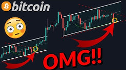 BITCOIN NEXT MOVE WILL DEFINE EVERYTHING!!!! PRICE DUMP OVER?!!! MUST SEE!!!