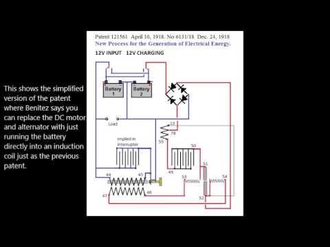 the first free energy patent is misunderstood part 4 benitez ed