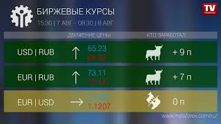 InstaForex tv news: Кто заработал на Форекс 08.08.2019 9:30