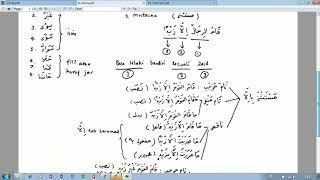 Download Video Ngaji Kitab Jurumiyah Bagian 41 Istisna MP3 3GP MP4