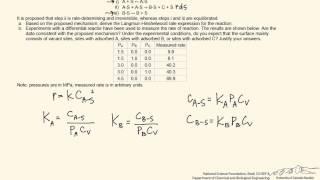 Langmuir-Hinshelwood Mechanism (Review)