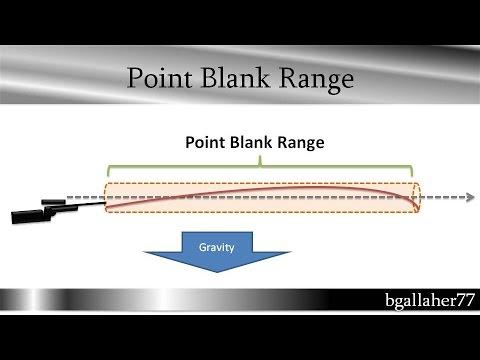 Set Your Rifle Zero for Max Point Blank Range