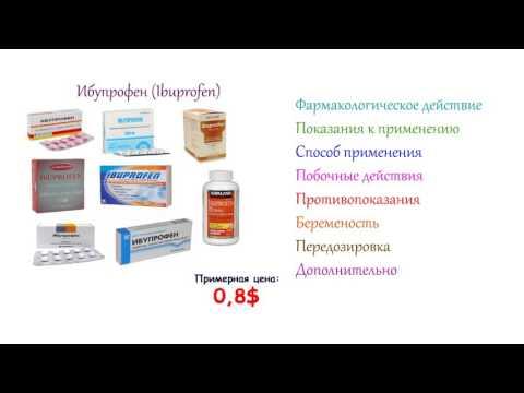 Ибупрофен - инструкция по применению, показания, цена