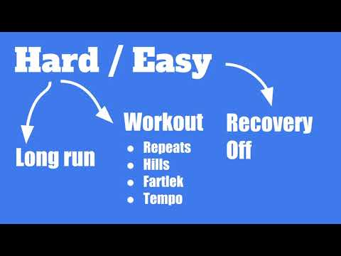 3 Things To Copy From Elite Runners