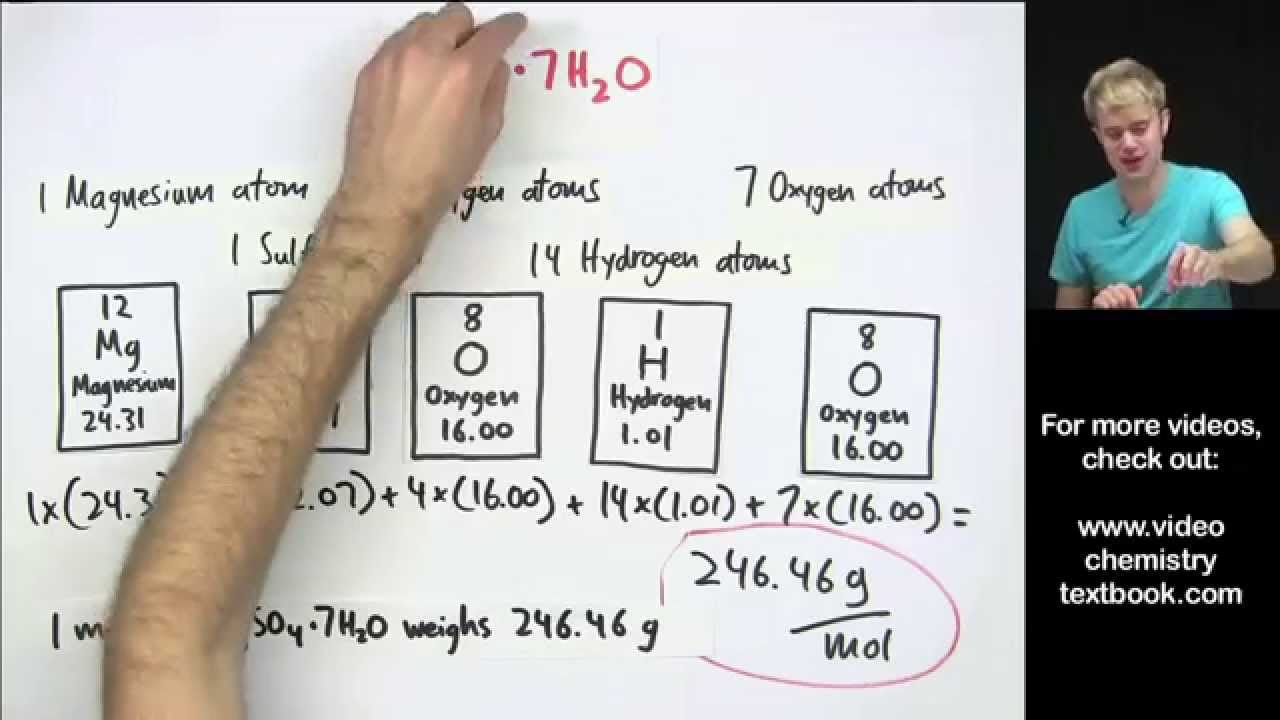 How to calculate molar mass practice problems youtube urtaz Gallery
