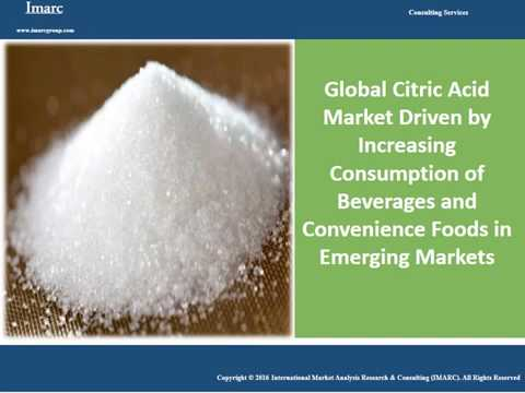 Global citric Acid Market Trends, Share, Size & Forecast 2016 - 2021