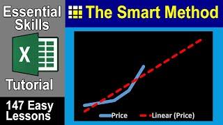 Excel Tutorial: Excel trendline | ExcelCentral.com