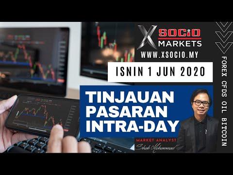 isnin---1-jun-2020---tinjauan-pasaran-intra-day-forex,-cfds,-oil,-bitcoin