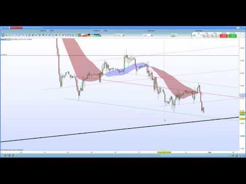 Webinar del Lunedì - Analisi Forex e Indici USD/JPY, DAX, EUR/CHF