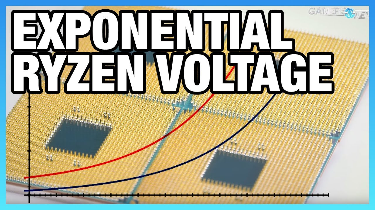Exponential Ryzen Voltage-Frequency Curve (Overclocking)