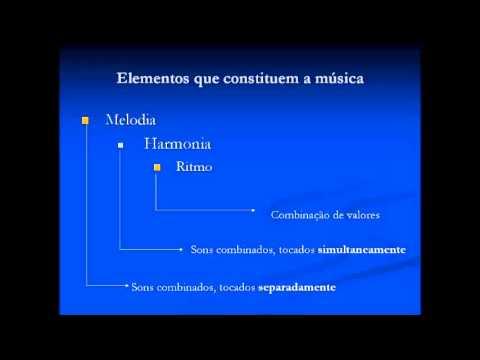 Teoria musical - Elementos da música | Harmonia, melodia e
