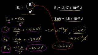 Bohr Atom Teorisi, Enerji Düzeyleri (Fizik) (Kimya)